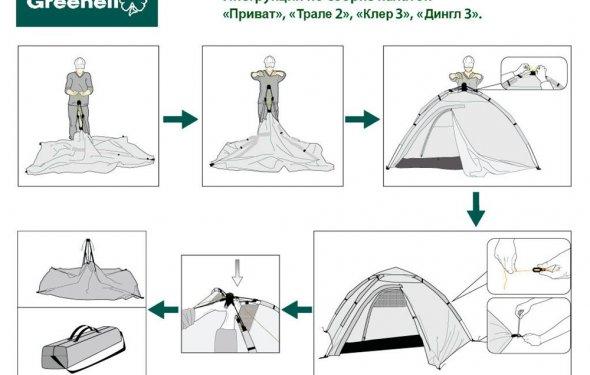 душ для дачи. Палатка под туалет Greenell Приват -Палатки / Музей