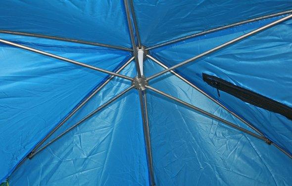 Палатки для зимней рыбалки ЗОНТ-СТЭК