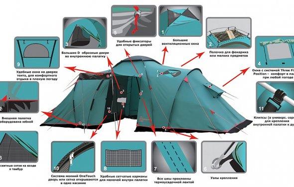 Палатки летние кемпинговые, туристические