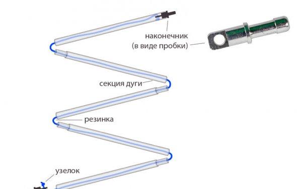 Ремонт палатки - Palatking.ru