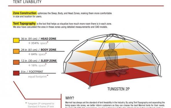 Туристическая двухместная палатка Marmot Tungsten 2P