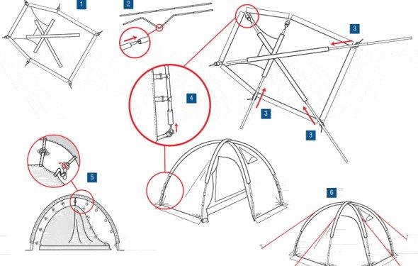 Туристическая палатка Alexika Minnesota 3 Luxe - купить в интернет